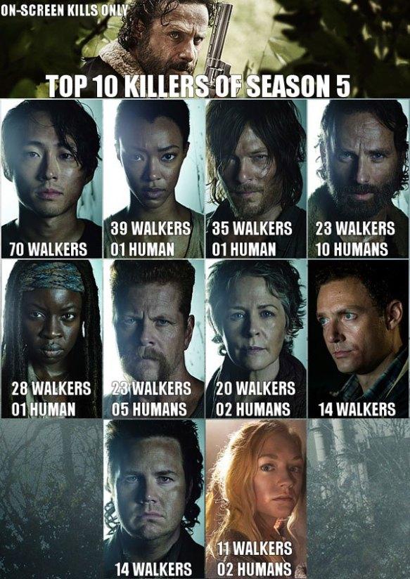 I migliori killer della stagione